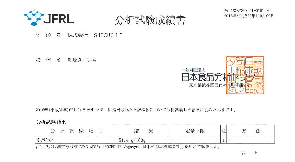 乾燥菊芋の分析試験成績書